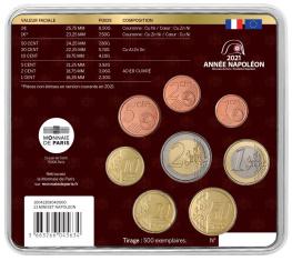 Miniset euro Napoléon